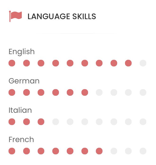 Relevant Skills Example